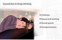 Alcohol Poisoning Substance Abuse